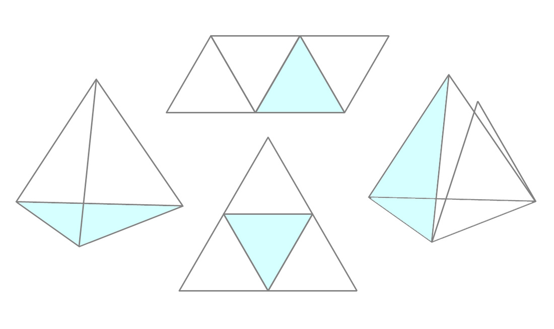 Designs for a glass tetrahedron